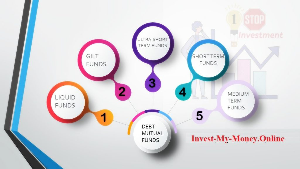 Debt Mutual Fund Schemes for earning purpose