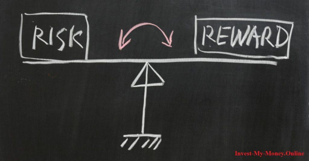 What is risk versus return concept