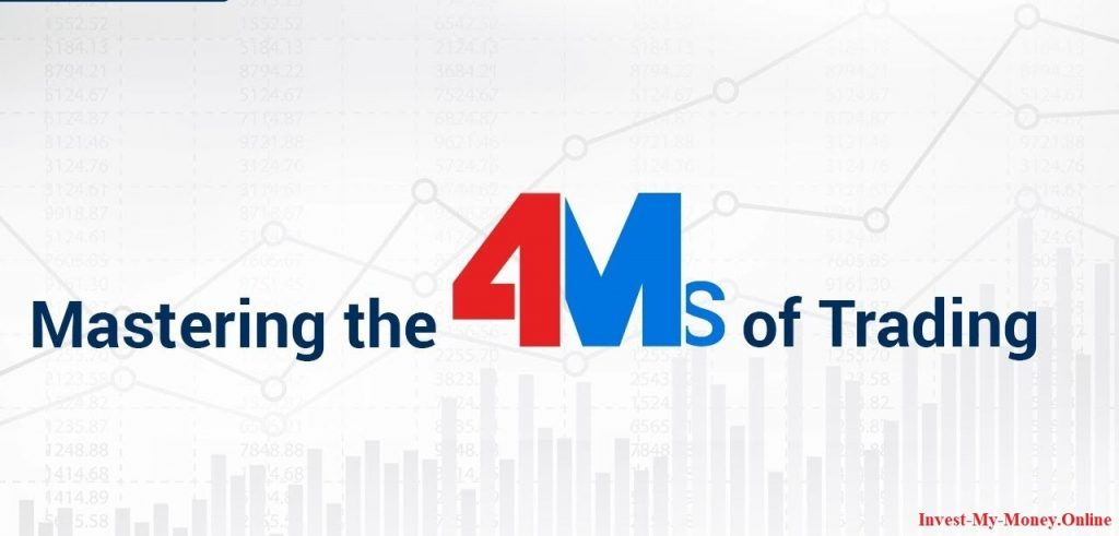 4M's Of Successful Investing