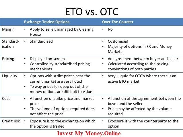 Over The Counter Vs Stock Exchange Market