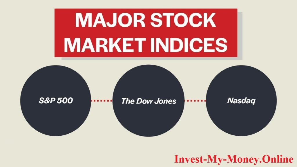 Leaders of Stock Market Indexes