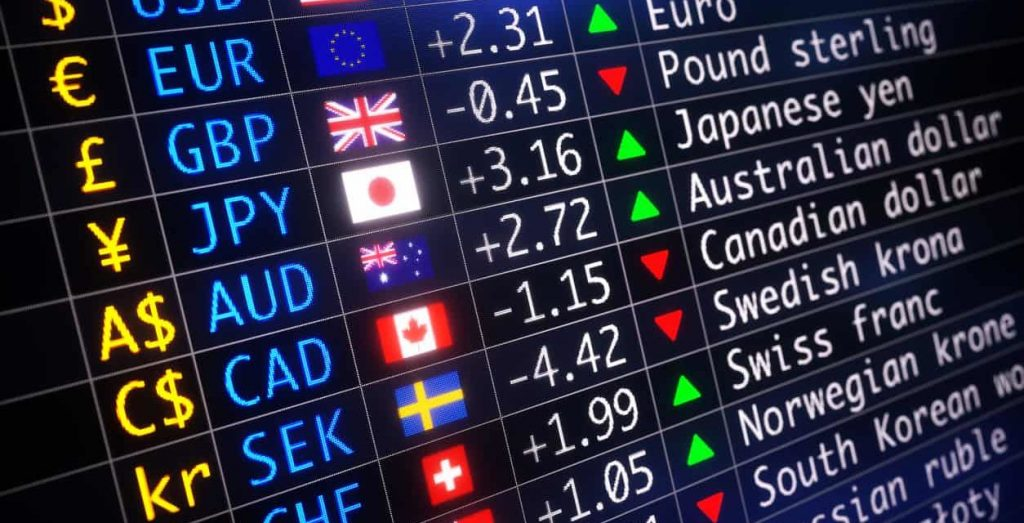 types-of-foreign-exchange-market