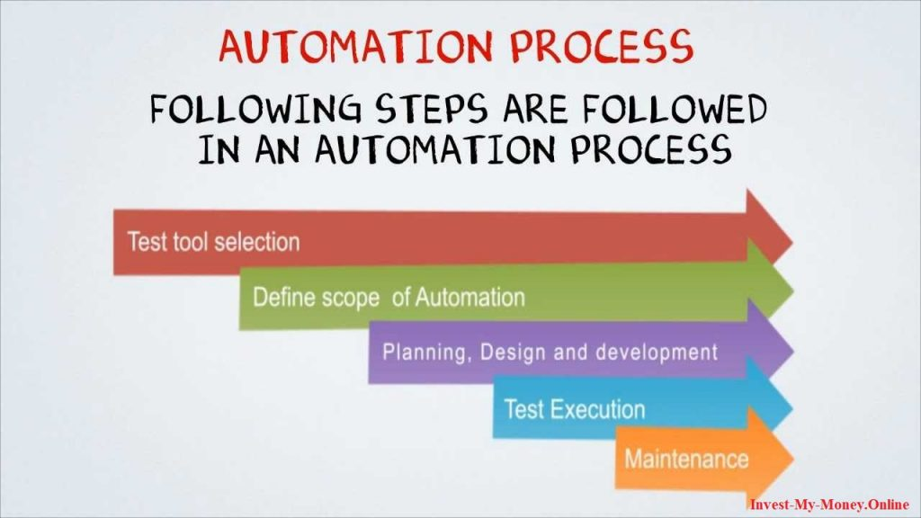 Remember Things Before You Say Yes to Automation