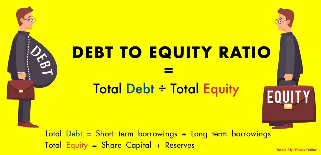 What Formula to Calculate Debt to Equity Ratio