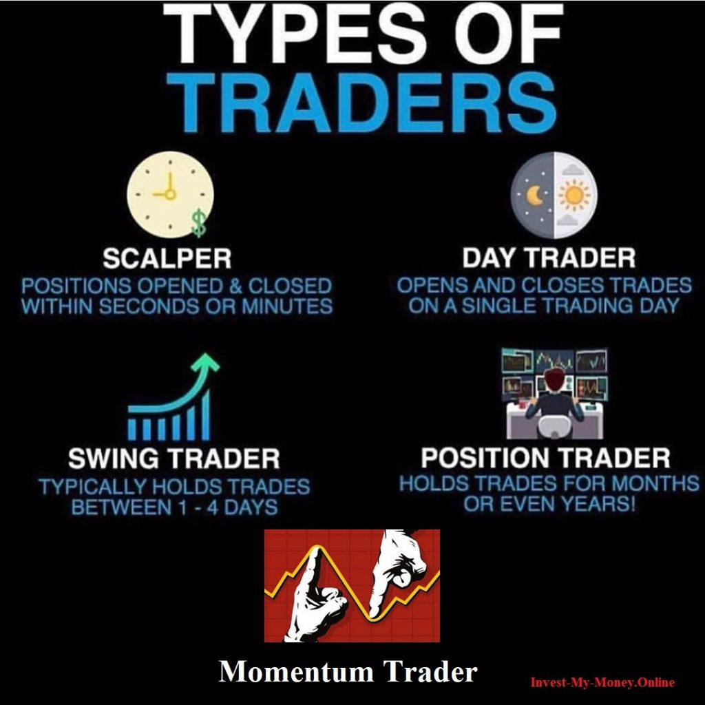 Different Traders Types Style